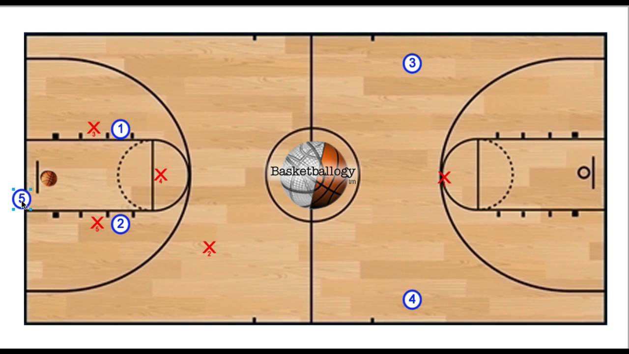 Breaking a full court press for youth coaches youtube for How much to build a basketball court