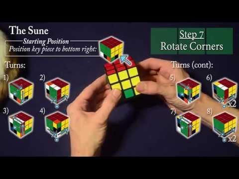 Pimp Trizkit's Easy to Remember Rubik's Cube Method (Petrus Method)