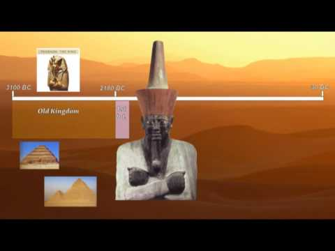 The Timeline of Ancient Egypt