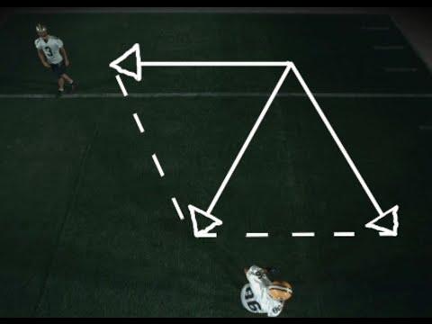 Vectors - Science of NFL Football