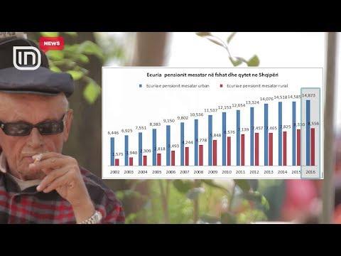 Pensionet në Shqipëri, më të ultat në rajon