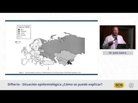 Difteria - Situación epidemiológica ¿Cómo se puede explicar? Ponencia del Dr. Julio Castro