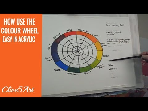 Use The Color Wheel paint with acrylics for beginners, clive5art