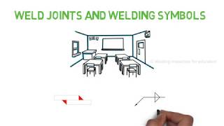 Weld Joints and Welḋing symbols: Part 1