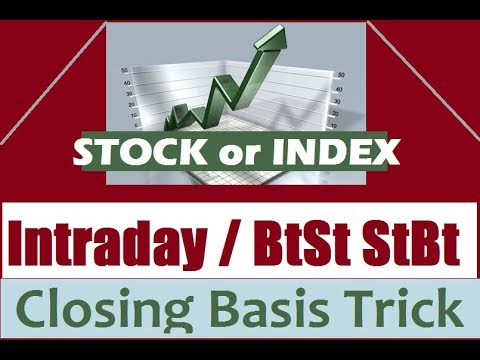 INTRADAY TRADING, SHARE MARKET TRADING,  HOW TO TRADE WITH PERFECT ENTRY