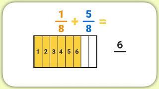 Adding Fractions (Same Denominator)