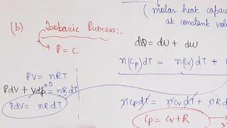 Thermodynamics (Part I): Basics, Derivation of Processes