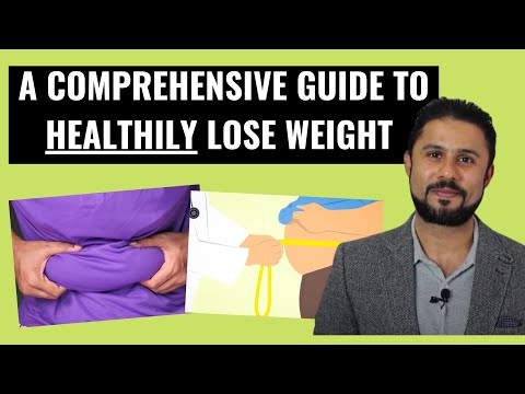 Science of Obesity The Best Approaches for Losing Weight (Pt VI)