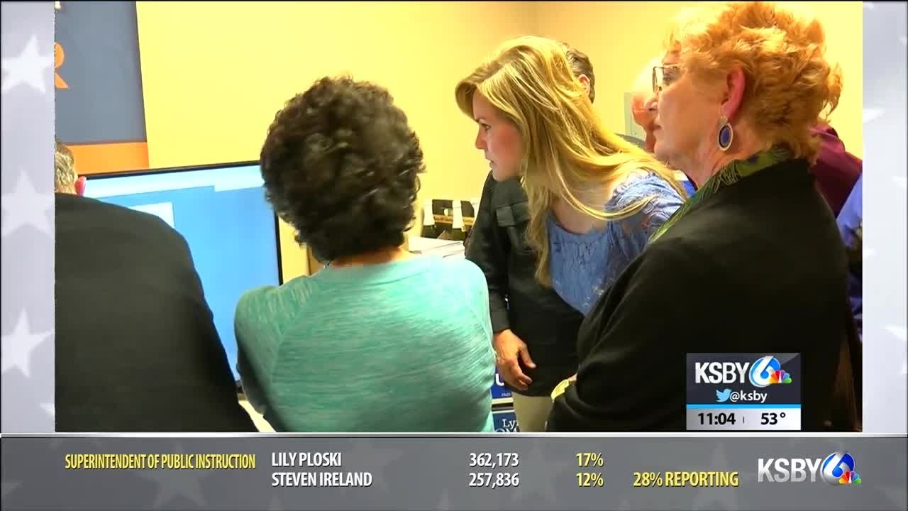 candidates-for-slo-county-district-4-supervisor-are-neck-and-neck-after-initial-election-results