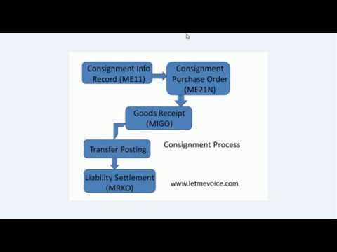 Vendor Consignment Process in SAP MM