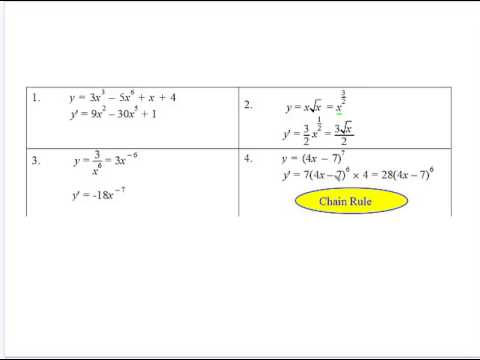 Geometrical Applications of Calculus Review of Calculus Rules ...
