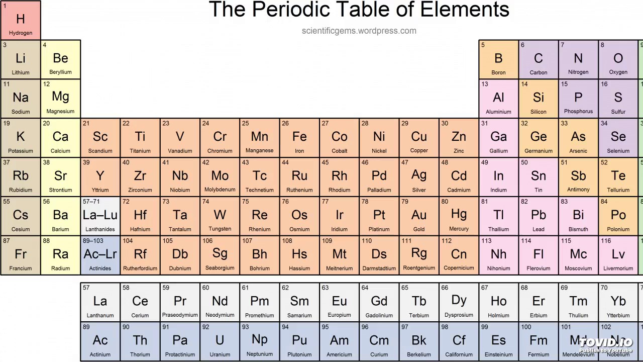 Periodic table song youtube periodic table song urtaz Gallery