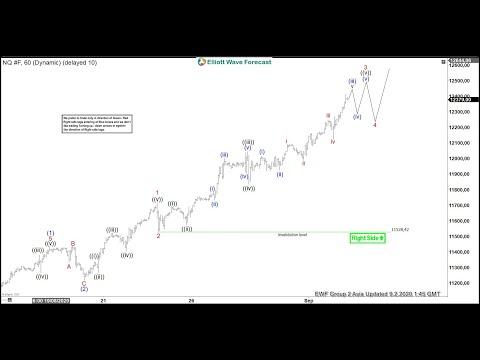 Nasdaq (NQ) Looking to Extend Higher | ELLIOTT WAVE FORECAST