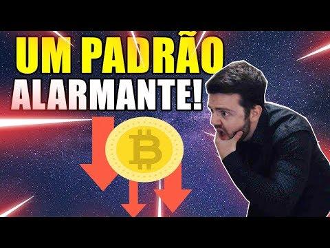 Bitcoin Está Formando Um Padrão ALARMANTE!  [ 96% Chance De Cair Se For Confirmado! ]