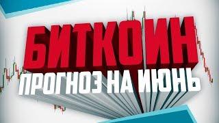 Биткоин и Криптовалюта в Июне /Цели Падения/Роста Биткоина(обучение трейдингу)