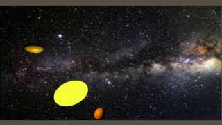 Our Helical or Spiral Solar System, Universe and 1400 year old Quran