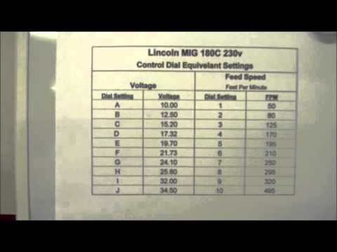 Lincoln MIG 180C Dial Settings Cross Reference Chart - YouTube