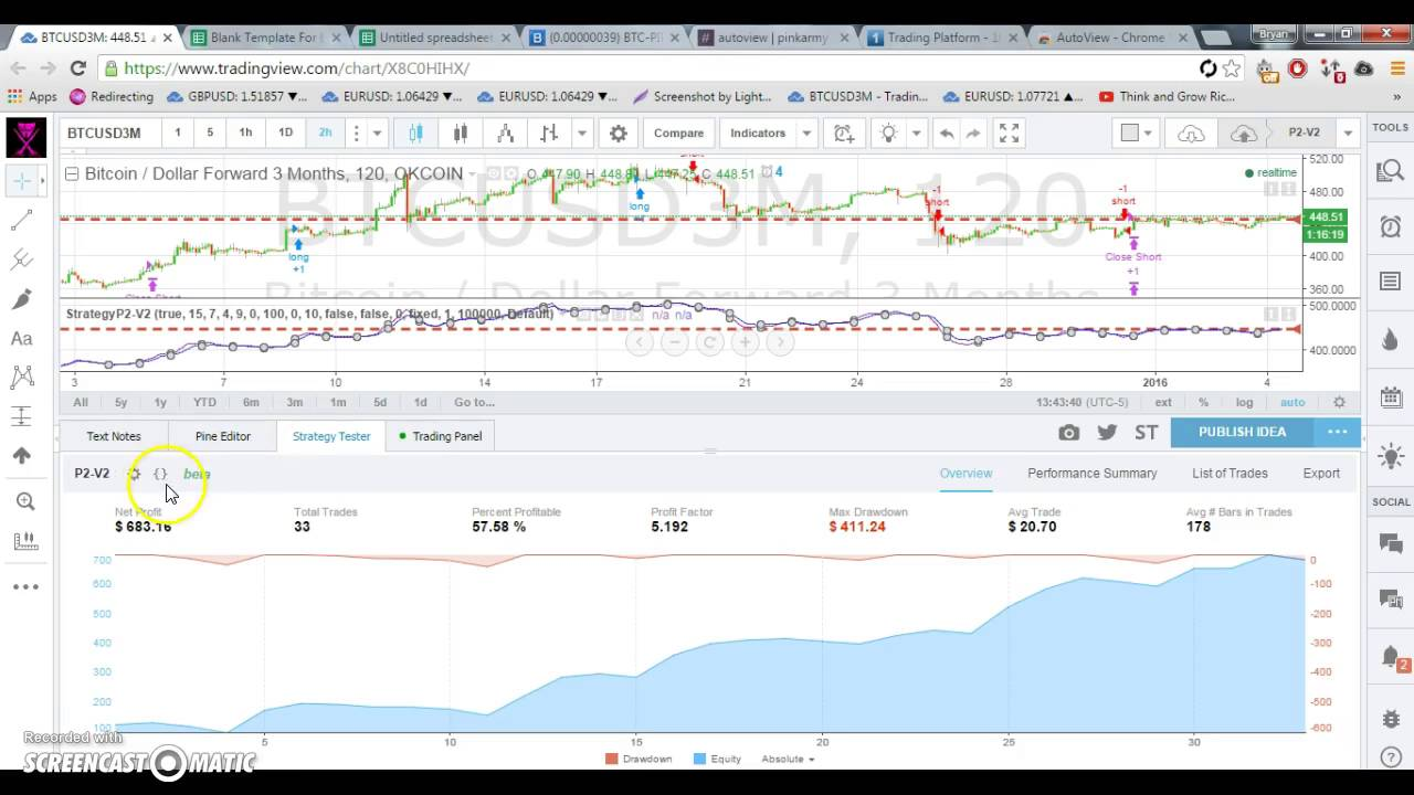 Exporting TradingView Data For better backtest Tracking