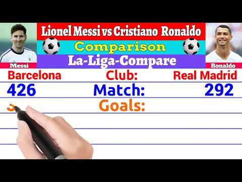 Cristiano Ronaldo Marcelo Water Bottle