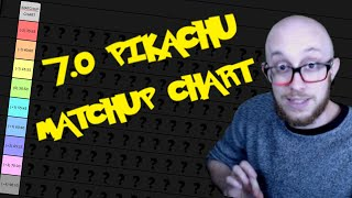PIKACHU'S HONEST MATCHUP CHART (GODLIKE)