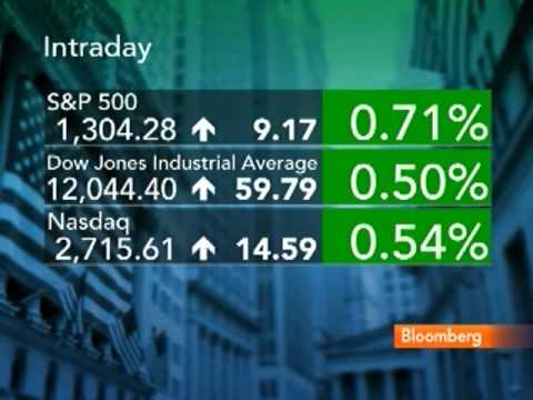 U.S. Stocks Gain as Energy and Industrial Shares Rally