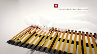 Swissflex bridge® technology (EN) - The revolution starts at the base