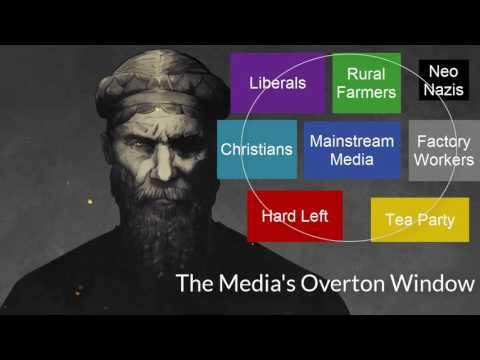 Brilliant Overton Window Explanation
