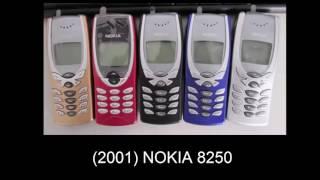 Evolucion De Los Celulares (1983 - 2016) Historia de La telefonia Móvil