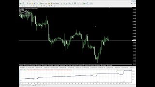 Free Forex Robot No Limit Forever - Full Unlimited EA