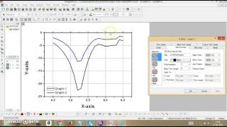 Origin Pro8: Basic Steps of Drawing Graph in Origin For Beginners by Sounik Kiran