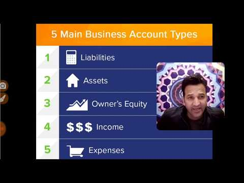 Lesson 1, What is accounting in urdu and Hindi, Introduction to Accounting, Journal Entries