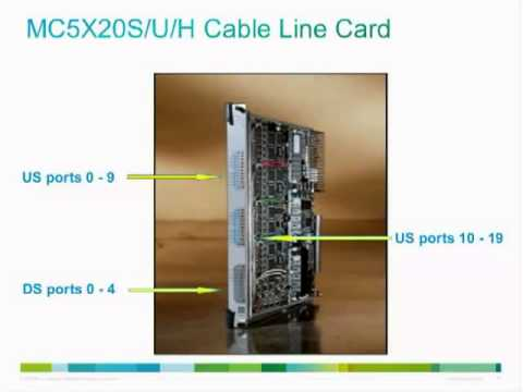 Live Webcast: Cable Modem Termination Systems Webcast