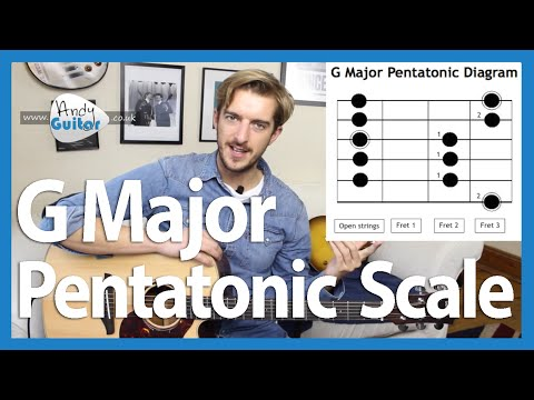 G Major Pentatonic Scale for Beginner Guitarists (Beginners Course Level 6 04)