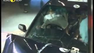 ハード破壊試験機:Euro NCAP Honda Accord 2000 Crash test