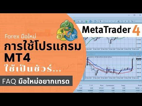 การใช้งานโปรแกรม MT4 เบื้องต้น - Basic MT4 Tutorial For Forex Trading