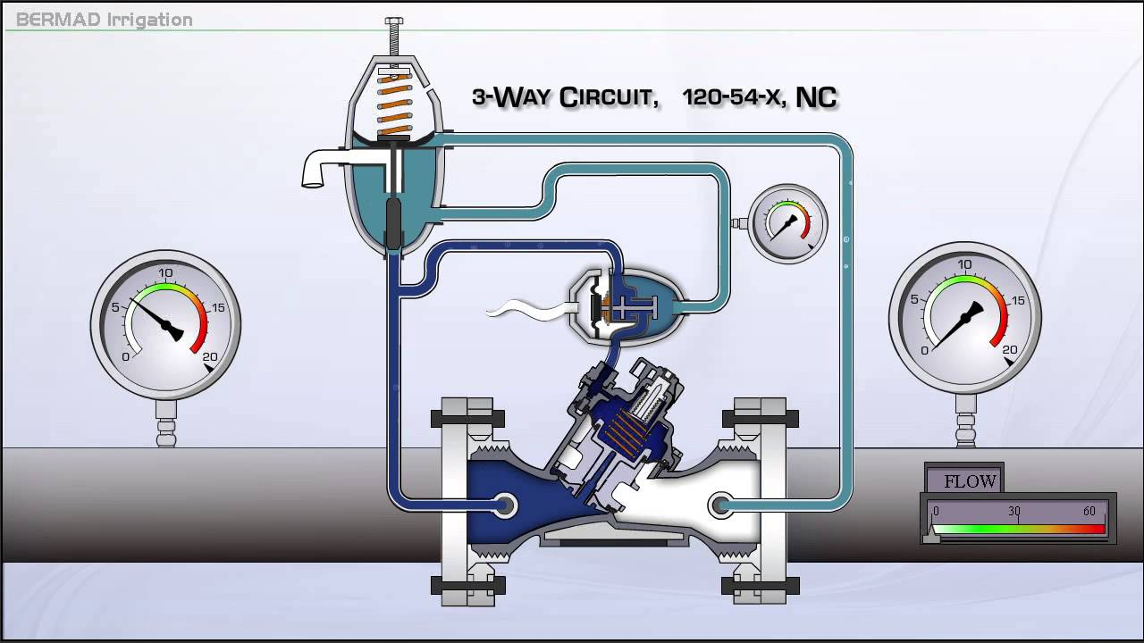 medium resolution of 100 series high performance plastic hydraulic valves 3 way circuit
