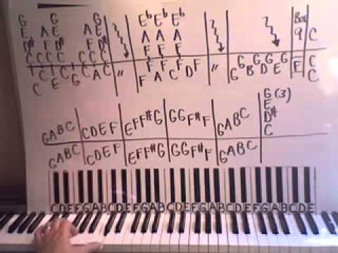 Great Balls Of Fire Piano Lesson Part 1 Jerry Lee Lewis Youtube