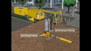 Herrenknecht Pipejacking Microtunnelling Animation