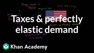 Taxes and perfectly elastic demand | Microeconomics | Khan Academy