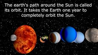 Solar system - Day and Night Explanation