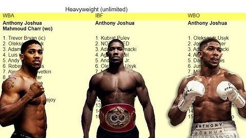 DISGRACEFUL HEAVYWEIGHT BOXING RANKINGS BY WBA, IBF & WBO!!
