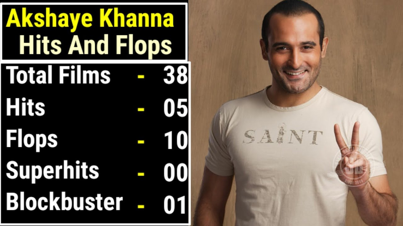 Akshaye Khanna All Movies Hits or Flops Box Office Analysis and Highest Grossing Films Records