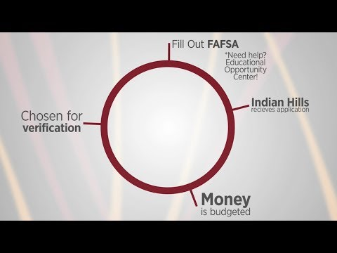 Paying for College | How to Make College Affordable with Indian Hills Community College