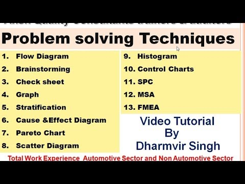 Problem Solving Techniques, QC Tools