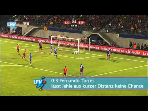 Liechtenstein vs. Spain All Goals