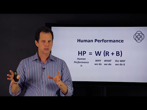 """What is """"human performance?"""""""