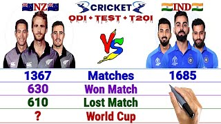 India vs New Zealand Team Comparison || Match, Won, Lost, Tied, NR, WTC, World Cup and More