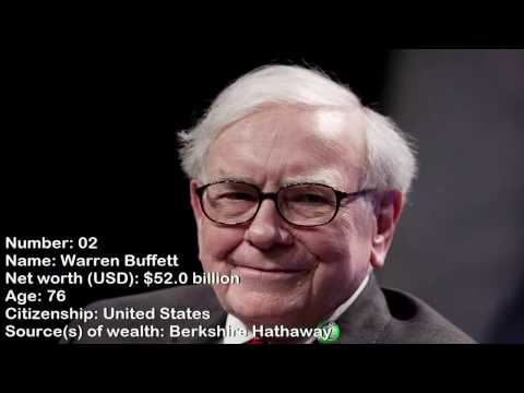 Top 10 World's Richest People 2007