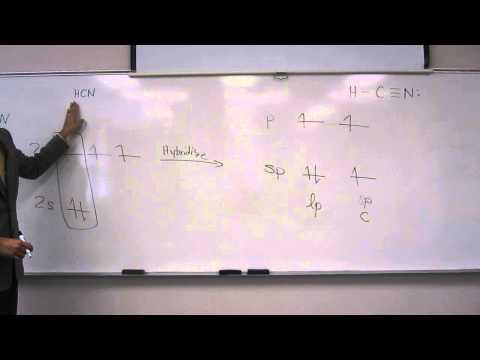 Depicting Hybridization of Atomic Orbitals - Hydrogen Cyanide (HCN) 002