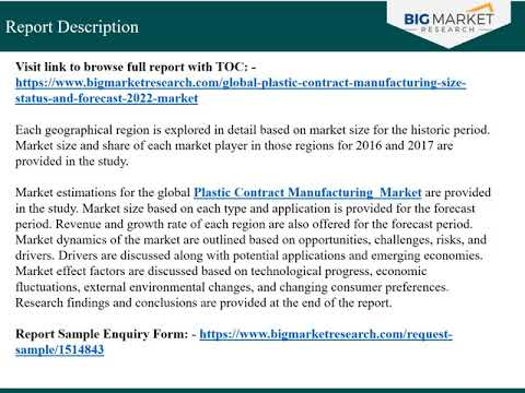 Plastic Contract Manufacturing Market Size, Global Industry, Research, Status and Forecast 2022